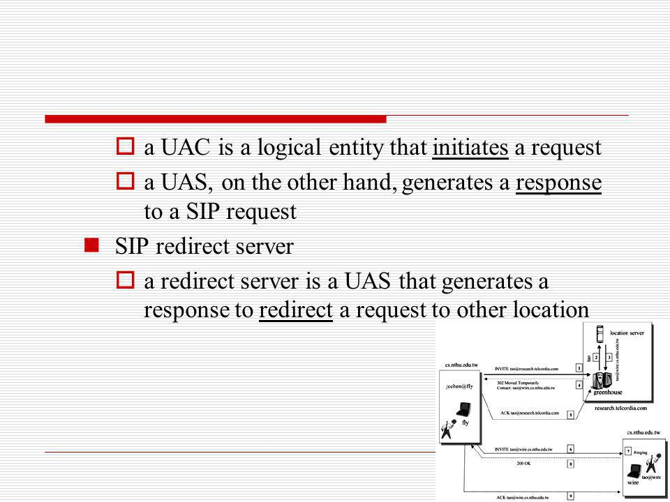 a UAC is a logical entity that initiates a request a UAS, on the other hand, generates a response to a SIP request SIP redirect server a redirect serv