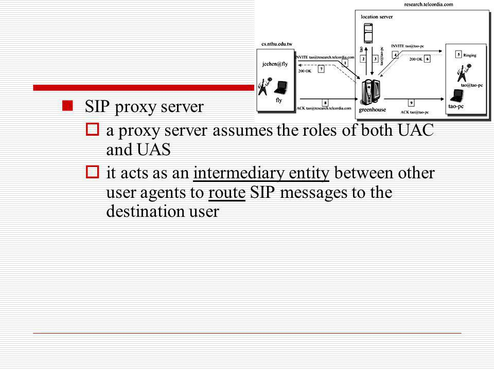SIP proxy server a proxy server assumes the roles of both UAC and UAS it acts as an intermediary entity between other user agents to route SIP message