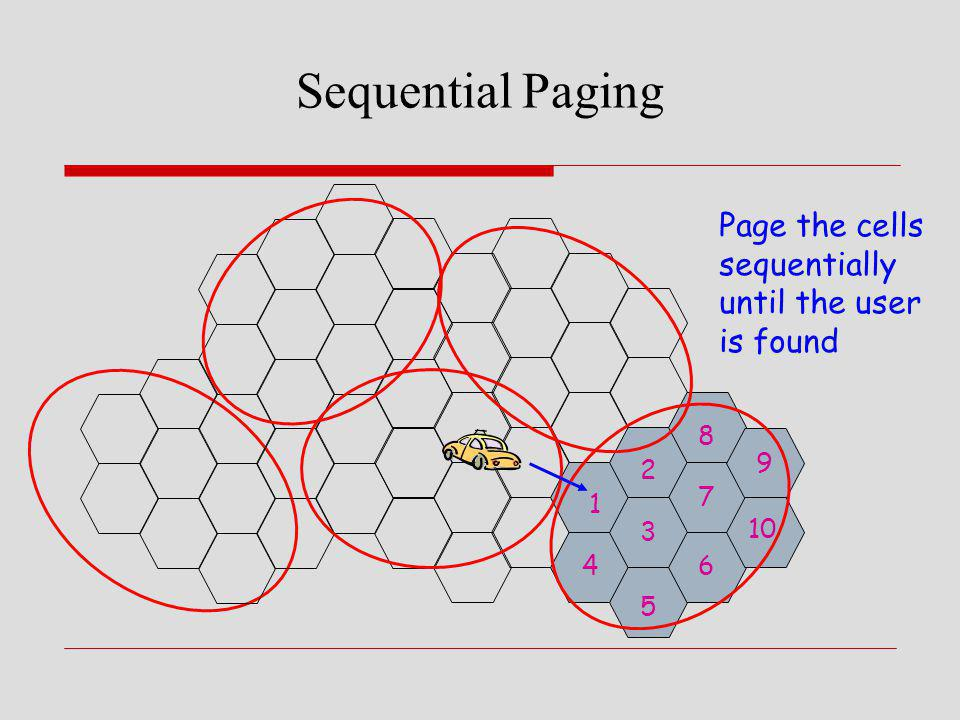 Sequential Paging Page the cells sequentially until the user is found 1 2 3 4 8 7 6 5 9 10