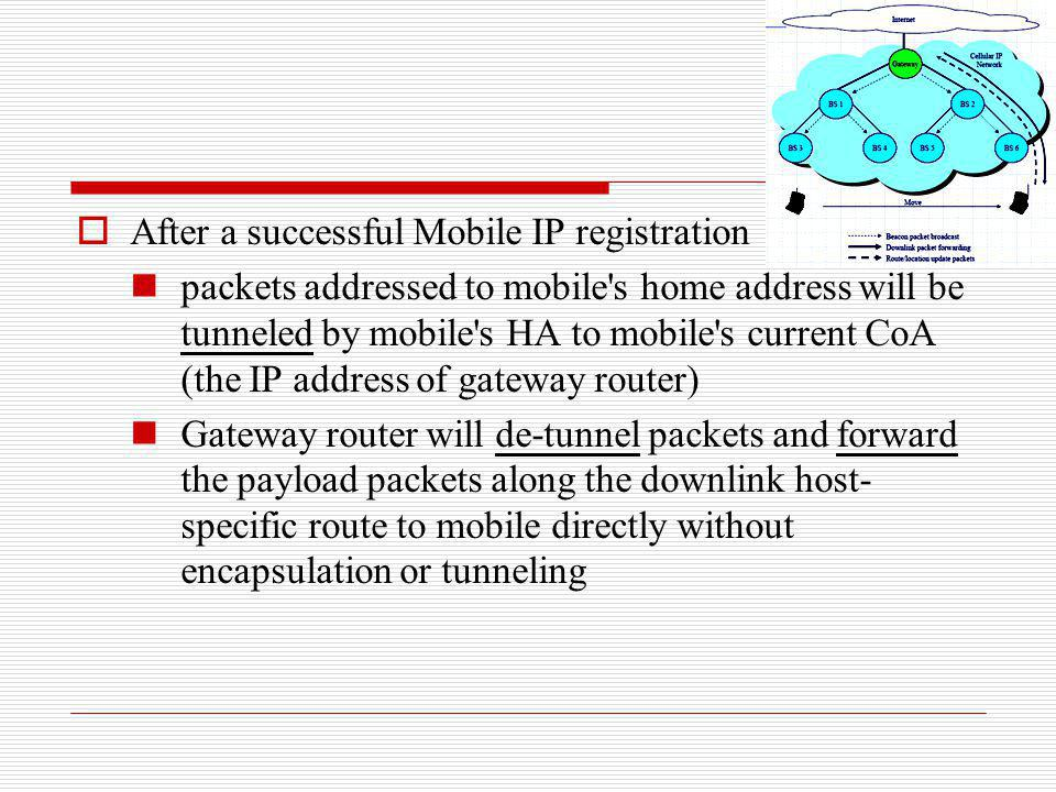 After a successful Mobile IP registration packets addressed to mobile's home address will be tunneled by mobile's HA to mobile's current CoA (the IP a