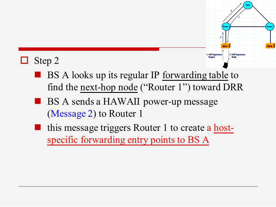 Step 2 BS A looks up its regular IP forwarding table to find the next-hop node (Router 1) toward DRR BS A sends a HAWAII power-up message (Message 2)