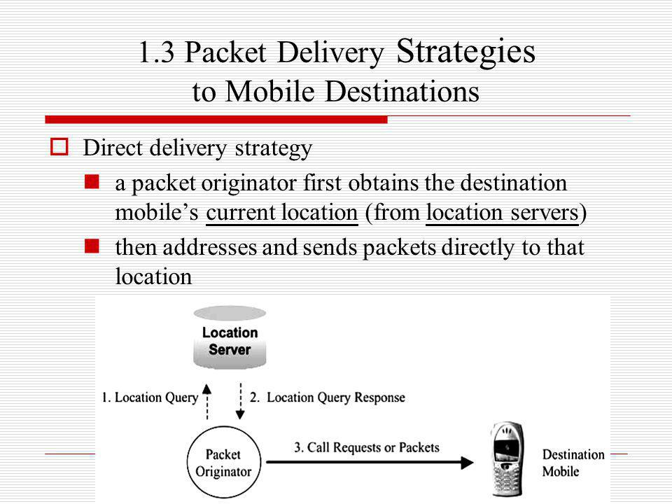 1.3 Packet Delivery Strategies to Mobile Destinations Direct delivery strategy a packet originator first obtains the destination mobiles current locat