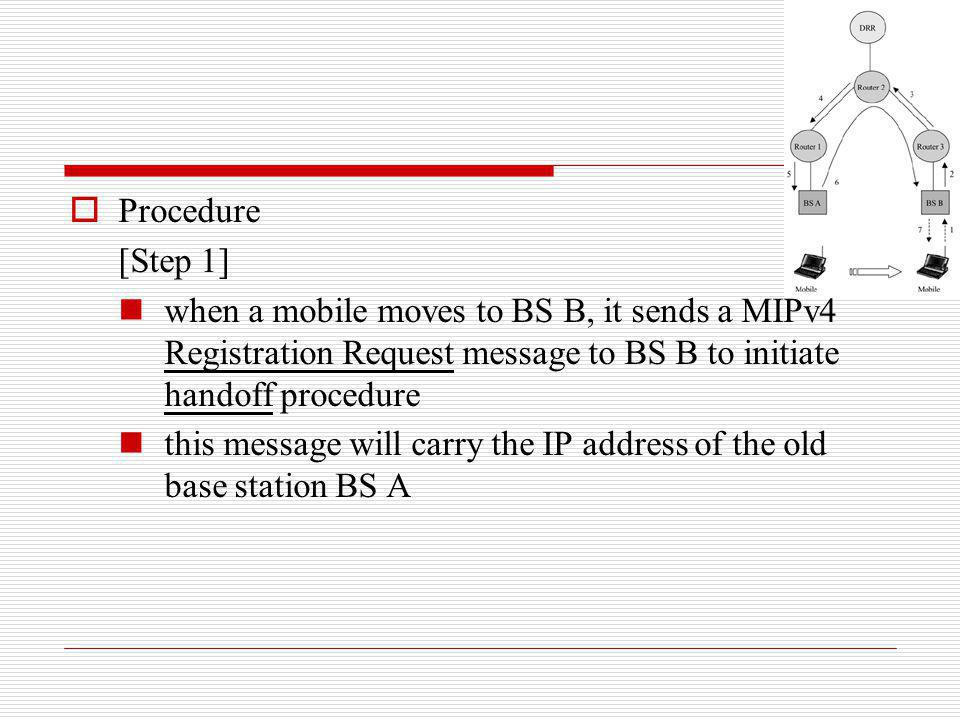 Procedure [Step 1] when a mobile moves to BS B, it sends a MIPv4 Registration Request message to BS B to initiate handoff procedure this message will