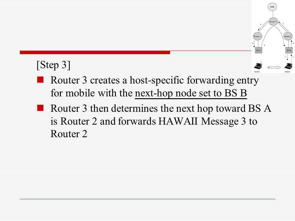 [Step 3] Router 3 creates a host-specific forwarding entry for mobile with the next-hop node set to BS B Router 3 then determines the next hop toward