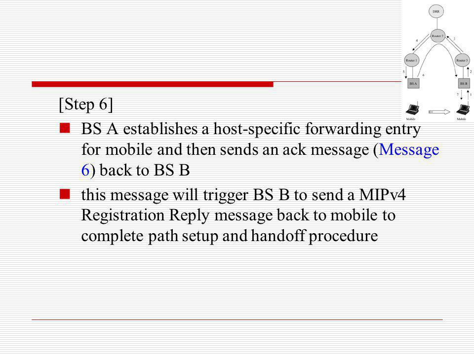[Step 6] BS A establishes a host-specific forwarding entry for mobile and then sends an ack message (Message 6) back to BS B this message will trigger