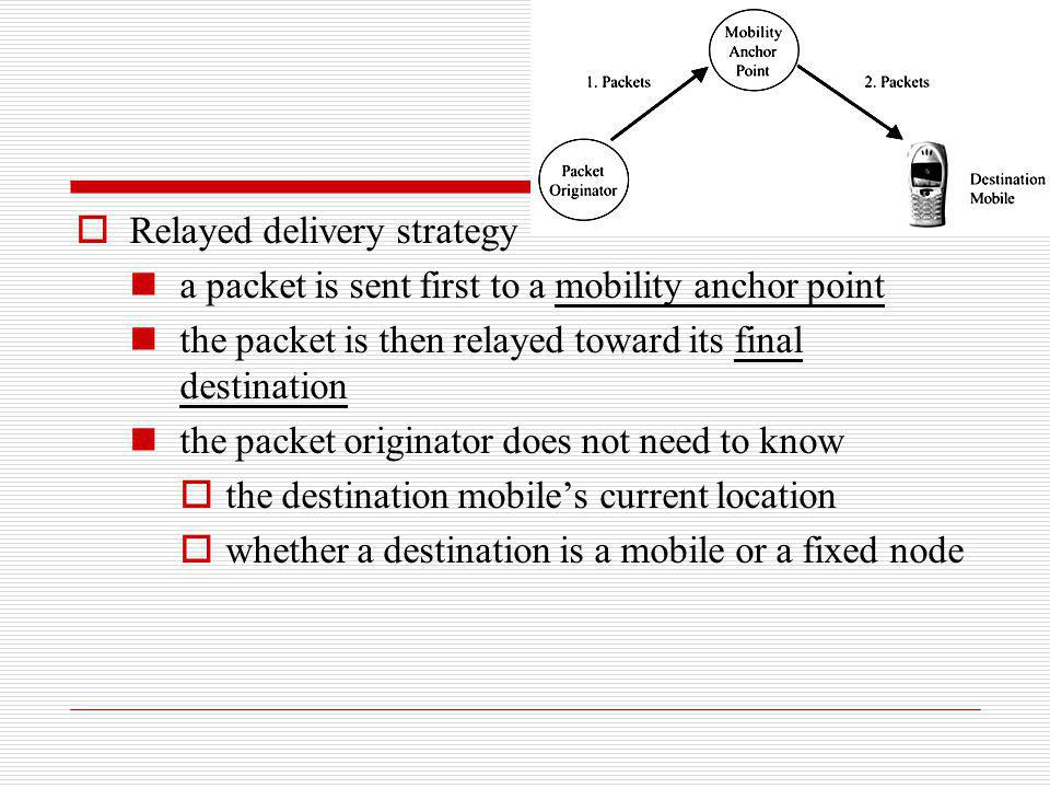 Relayed delivery strategy a packet is sent first to a mobility anchor point the packet is then relayed toward its final destination the packet origina