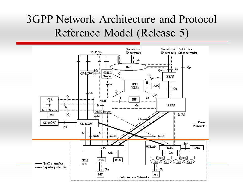 3GPP Network Architecture and Protocol Reference Model (Release 5)