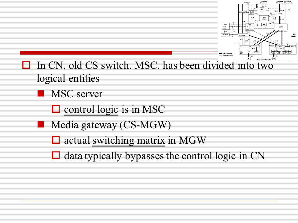 In CN, old CS switch, MSC, has been divided into two logical entities MSC server control logic is in MSC Media gateway (CS-MGW) actual switching matri
