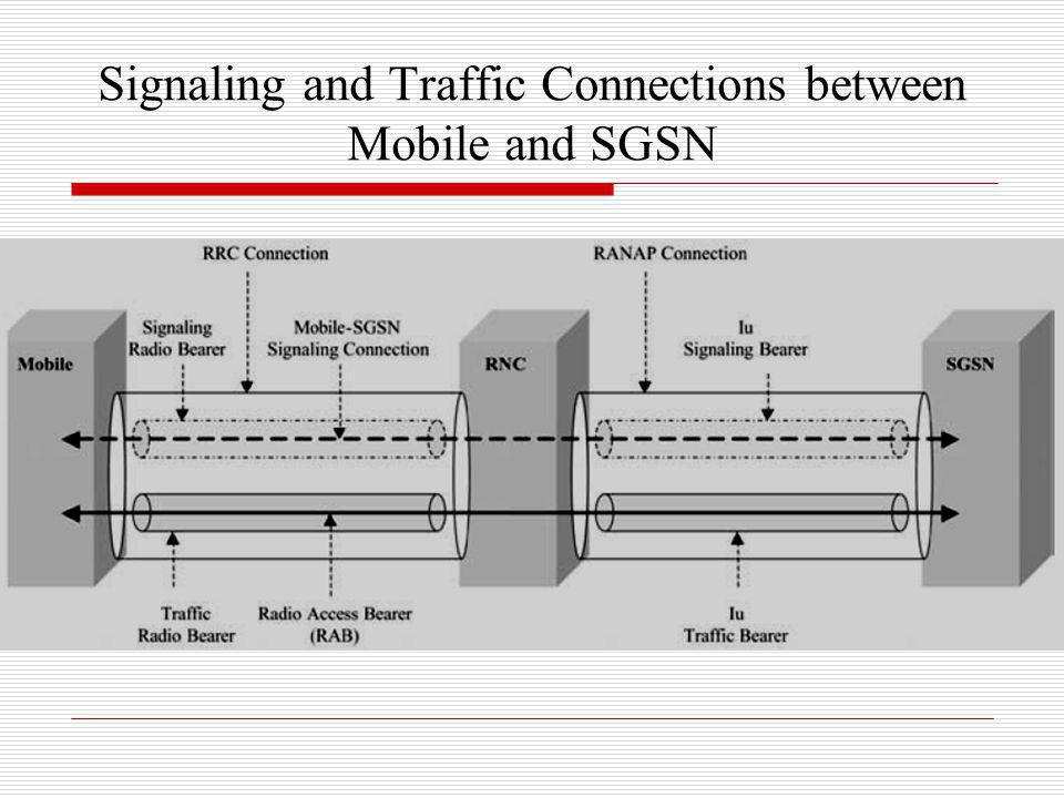 Signaling and Traffic Connections between Mobile and SGSN