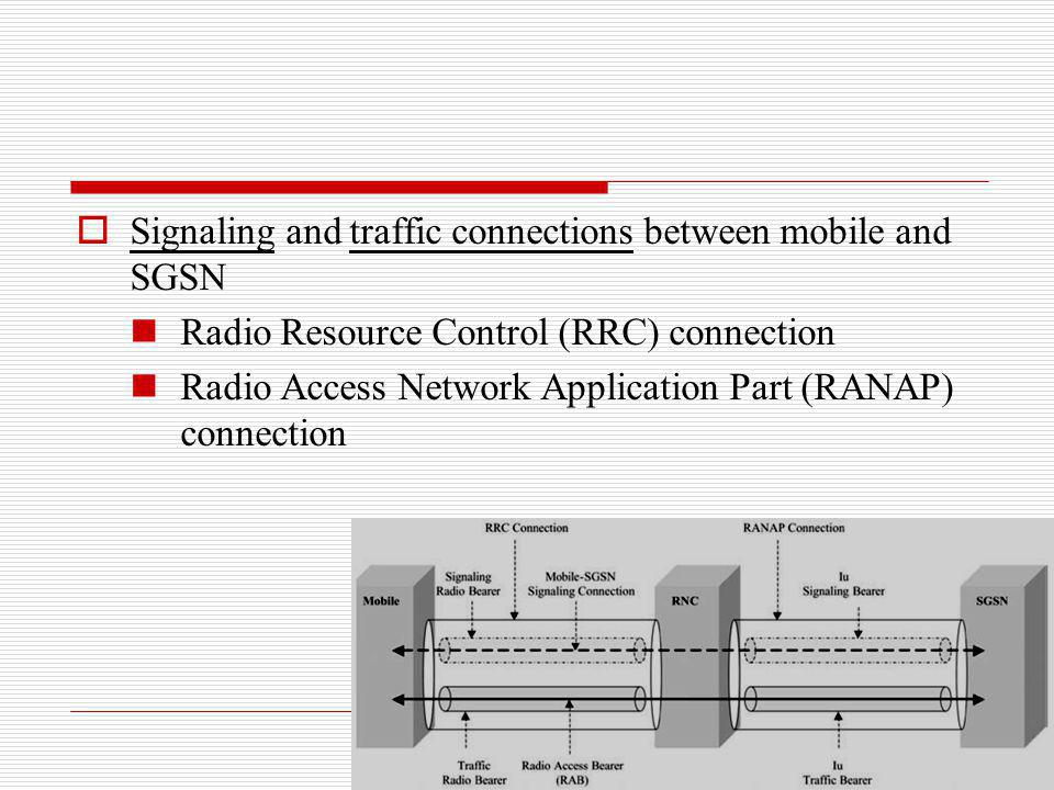 Signaling and traffic connections between mobile and SGSN Radio Resource Control (RRC) connection Radio Access Network Application Part (RANAP) connec