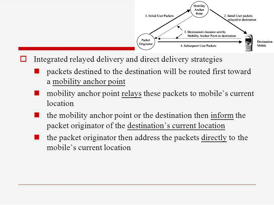 Integrated relayed delivery and direct delivery strategies packets destined to the destination will be routed first toward a mobility anchor point mob