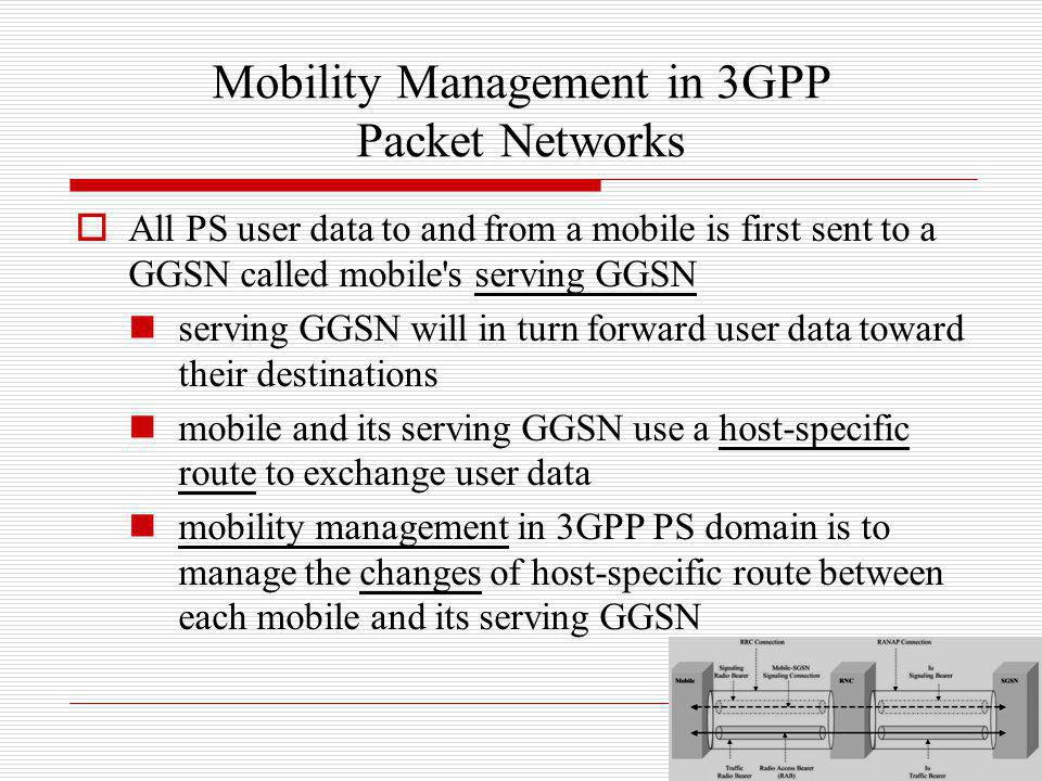 Mobility Management in 3GPP Packet Networks All PS user data to and from a mobile is first sent to a GGSN called mobile's serving GGSN serving GGSN wi