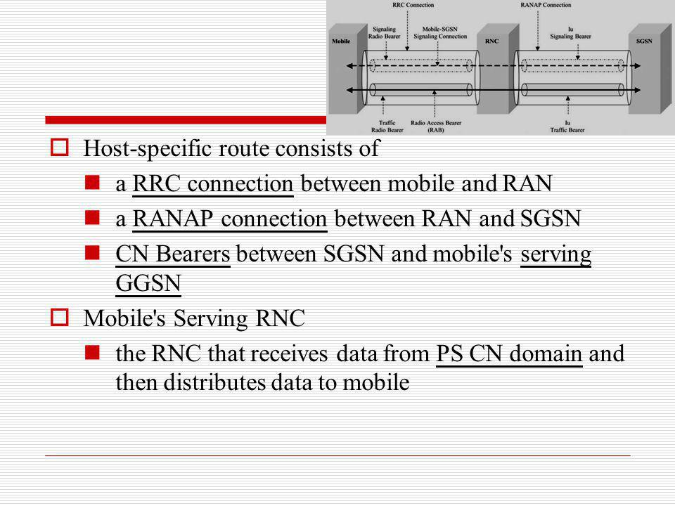 Host-specific route consists of a RRC connection between mobile and RAN a RANAP connection between RAN and SGSN CN Bearers between SGSN and mobile's s