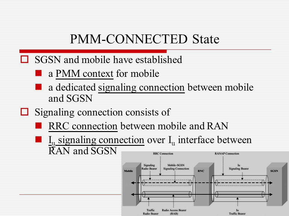 PMM-CONNECTED State SGSN and mobile have established a PMM context for mobile a dedicated signaling connection between mobile and SGSN Signaling conne