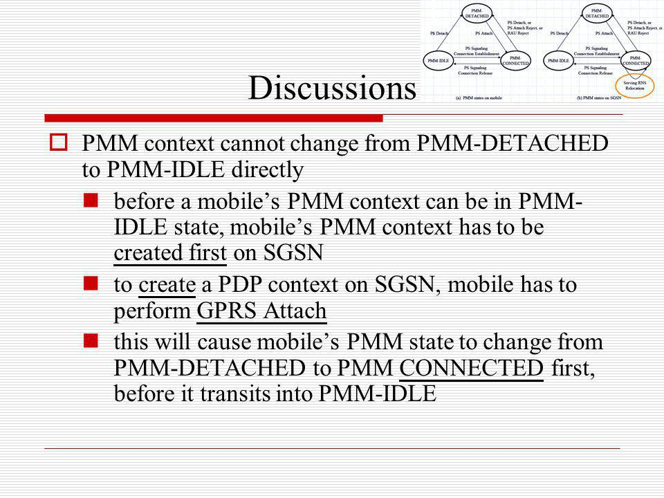 Discussions PMM context cannot change from PMM-DETACHED to PMM-IDLE directly before a mobiles PMM context can be in PMM- IDLE state, mobiles PMM conte