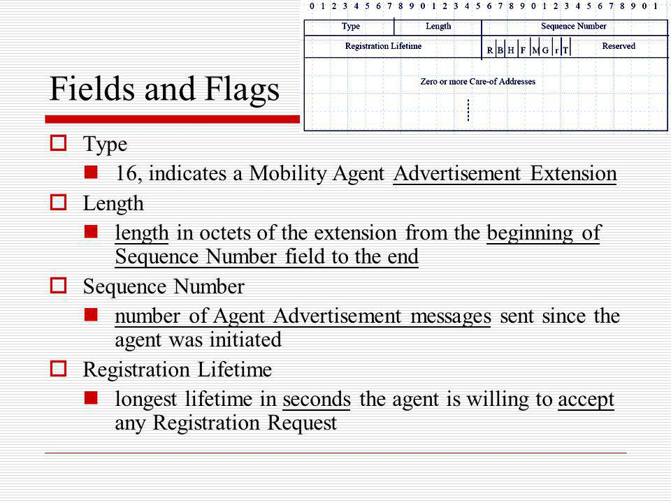 Fields and Flags Type 16, indicates a Mobility Agent Advertisement Extension Length length in octets of the extension from the beginning of Sequence N