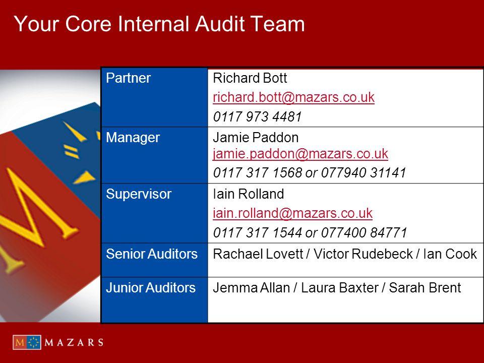 Your Core Internal Audit Team PartnerRichard Bott richard.bott@mazars.co.uk 0117 973 4481 ManagerJamie Paddon jamie.paddon@mazars.co.uk jamie.paddon@m