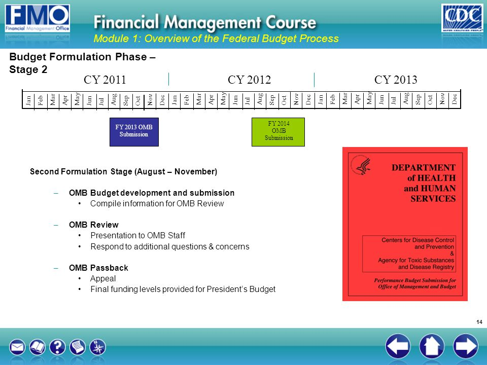 Module 1: Overview of the Federal Budget Process Second Formulation Stage (August – November) –OMB Budget development and submission Compile informati