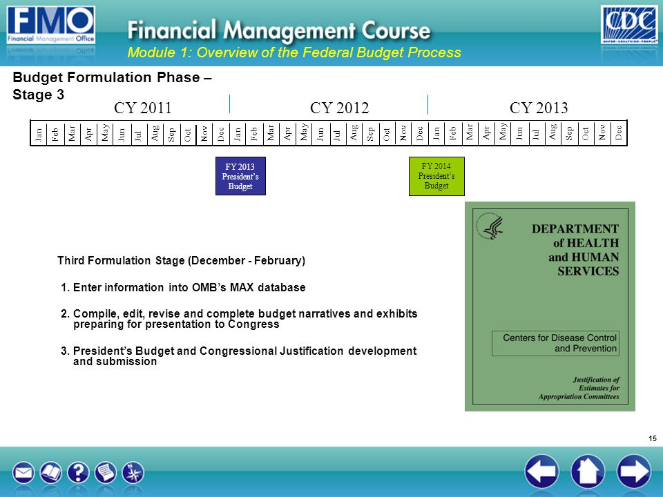 Module 1: Overview of the Federal Budget Process Third Formulation Stage (December - February) 1. Enter information into OMBs MAX database 2. Compile,