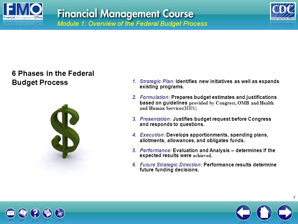 FY 2011 Federal Spending 36% 59% 6% DiscretionaryMandatoryInterest $1,415 $251 $2,164 (In Billions) Module 1: Overview of the Federal Budget Process 18