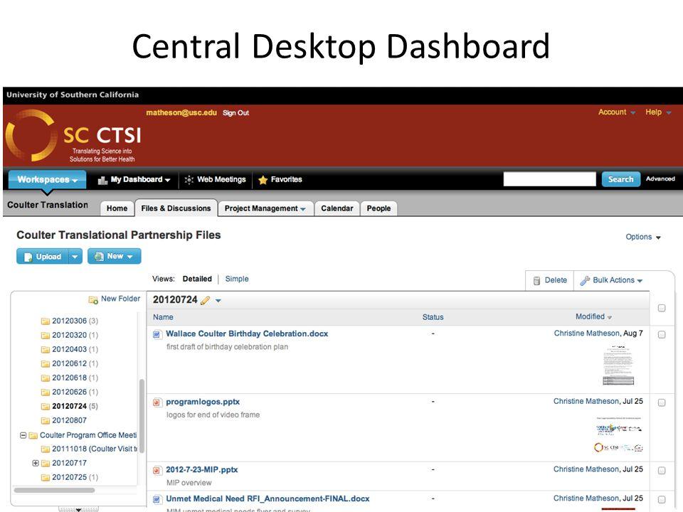 Central Desktop Dashboard
