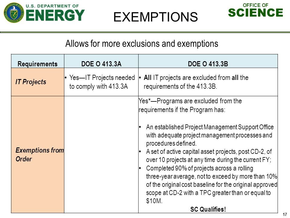 OFFICE OF SCIENCE EXEMPTIONS Allows for more exclusions and exemptions RequirementsDOE O 413.3ADOE O 413.3B IT Projects YesIT Projects needed to comply with 413.3A All IT projects are excluded from all the requirements of the 413.3B.