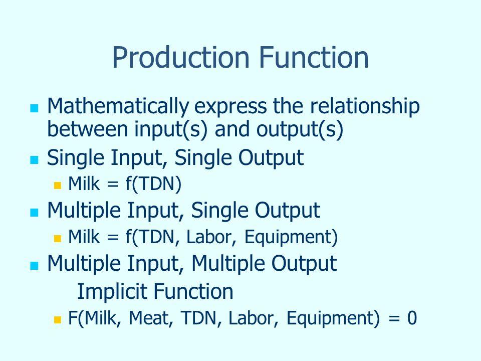 Examples Polynomial: Linear, Quadratic, Cubic Milk = b 0 + b 1 TDN + b 2 TDN 2 Milk = -2261 + 2.535TDN – 0.000062TDN 2 Are many functions used, depending on the process: Cobb-Douglas, von Liebig (plateau), Exponential, Hyperbolic, etc.