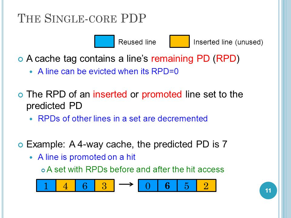 T HE S INGLE - CORE PDP A cache tag contains a lines remaining PD (RPD) A line can be evicted when its RPD=0 The RPD of an inserted or promoted line s