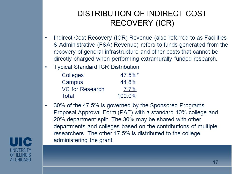 DISTRIBUTION OF INDIRECT COST RECOVERY (ICR) Indirect Cost Recovery (ICR) Revenue (also referred to as Facilities & Administrative (F&A) Revenue) refers to funds generated from the recovery of general infrastructure and other costs that cannot be directly charged when performing extramurally funded research.