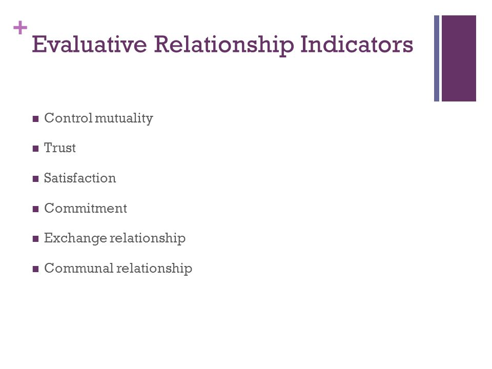 + Evaluative Relationship Indicators Control mutuality Trust Satisfaction Commitment Exchange relationship Communal relationship