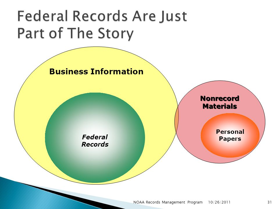 Business Information Federal Records Nonrecord Materials Personal Papers 10/26/2011 31NOAA Records Management Program