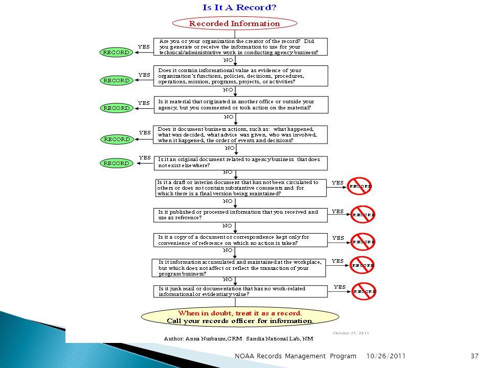 10/26/2011 37NOAA Records Management Program