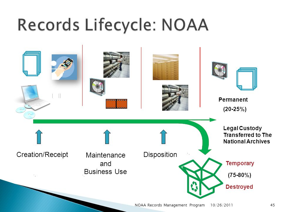 Permanent (1–3%) to Archives Creation/ReceiptMaintenance and Business Use Disposition Permanent (20-25%) Temporary Destroyed Legal Custody Transferred to The National Archives (75-80%) 10/26/2011 45NOAA Records Management Program