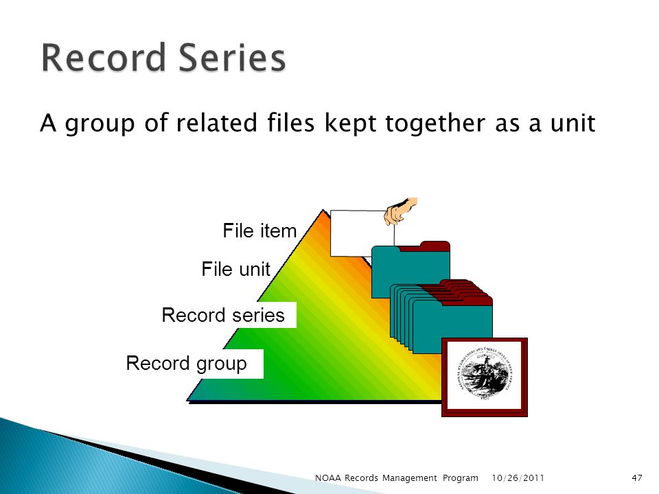 A group of related files kept together as a unit File item File unit Record series Record group 10/26/2011 47NOAA Records Management Program