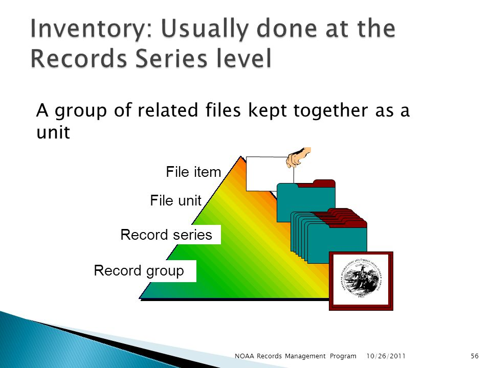 A group of related files kept together as a unit File item File unit Record series Record group 10/26/2011 56NOAA Records Management Program