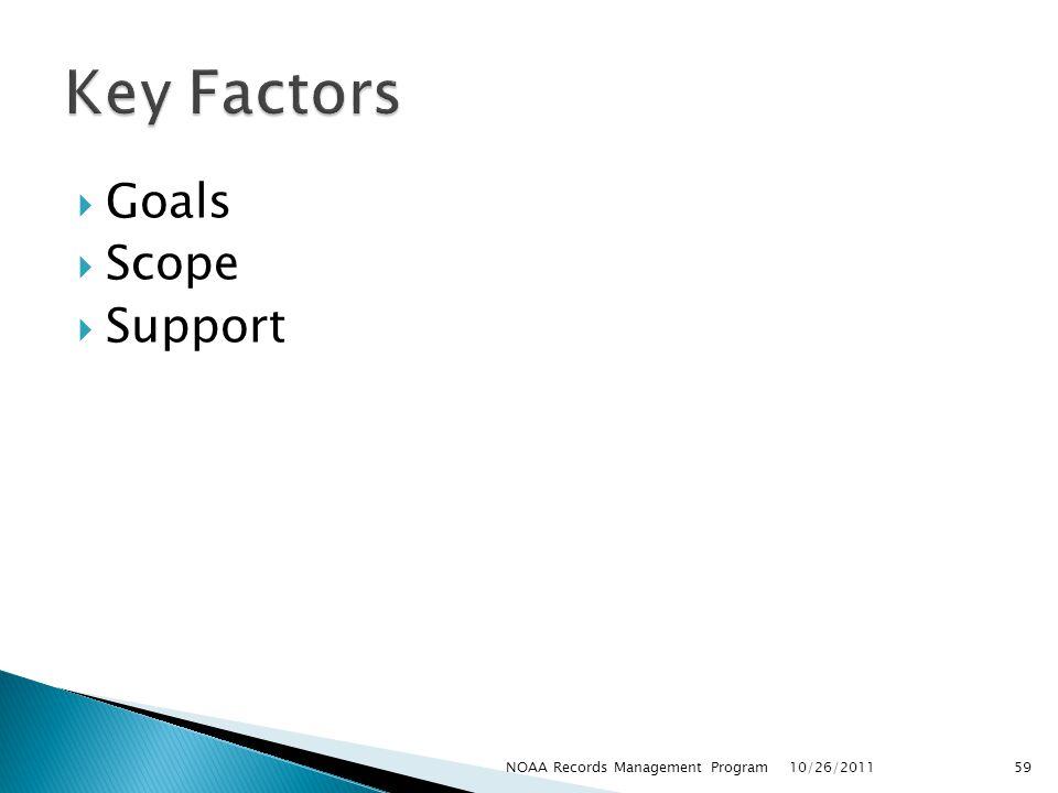 Goals Scope Support 10/26/2011 59NOAA Records Management Program
