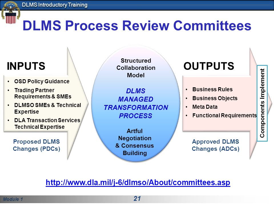 Module 1 21 DLMS Introductory Training DLMS MANAGED TRANSFORMATION PROCESS DLMS MANAGED TRANSFORMATION PROCESS INPUTSOUTPUTS Business Rules Business Objects Meta Data Functional Requirements Proposed DLMS Changes (PDCs) Approved DLMS Changes (ADCs) Components Implement http://www.dla.mil/j-6/dlmso/About/committees.asp DLMS Process Review Committees Artful Negotiation & Consensus Building Structured Collaboration Model OSD Policy Guidance Trading Partner Requirements & SMEs DLMSO SMEs & Technical Expertise DLA Transaction Services Technical Expertise