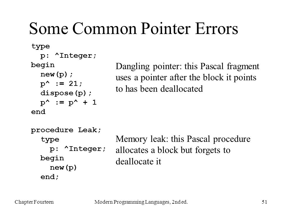 Some Common Pointer Errors Chapter FourteenModern Programming Languages, 2nd ed.51 type p: ^Integer; begin new(p); p^ := 21; dispose(p); p^ := p^ + 1 end procedure Leak; type p: ^Integer; begin new(p) end; Dangling pointer: this Pascal fragment uses a pointer after the block it points to has been deallocated Memory leak: this Pascal procedure allocates a block but forgets to deallocate it