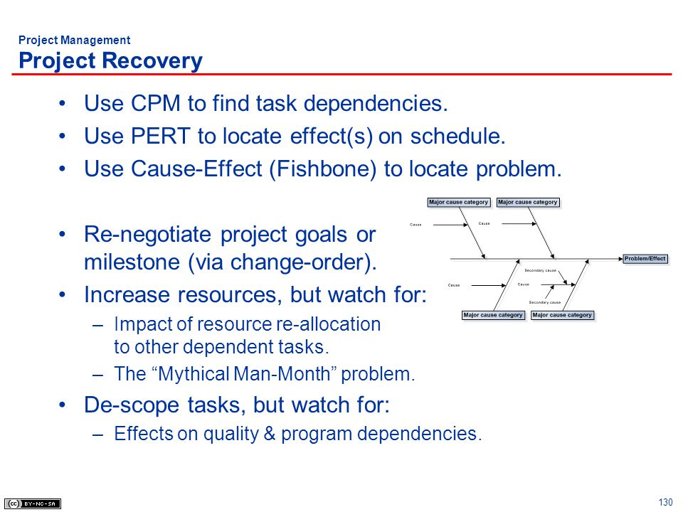 Project Management Project Recovery Use CPM to find task dependencies. Use PERT to locate effect(s) on schedule. Use Cause-Effect (Fishbone) to locate