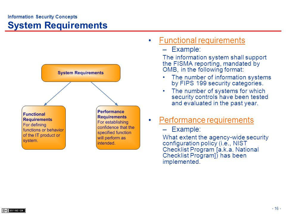 - 16 - Information Security Concepts System Requirements Functional requirements –Example: The information system shall support the FISMA reporting, m