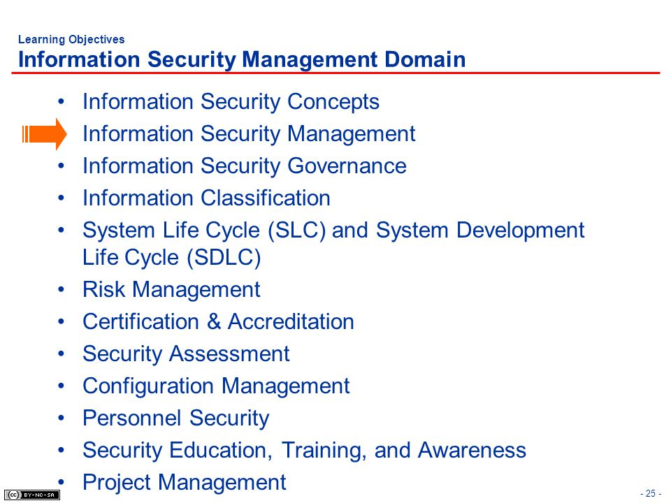- 25 - Learning Objectives Information Security Management Domain Information Security Concepts Information Security Management Information Security G