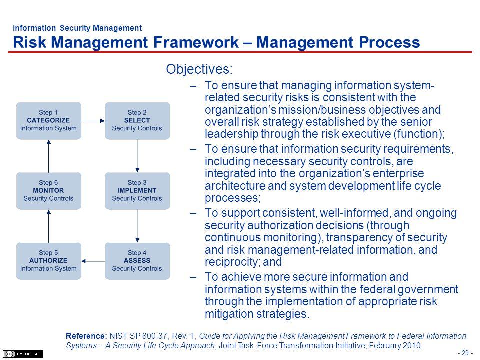 Information Security Management Risk Management Framework – Management Process Objectives: –To ensure that managing information system- related securi