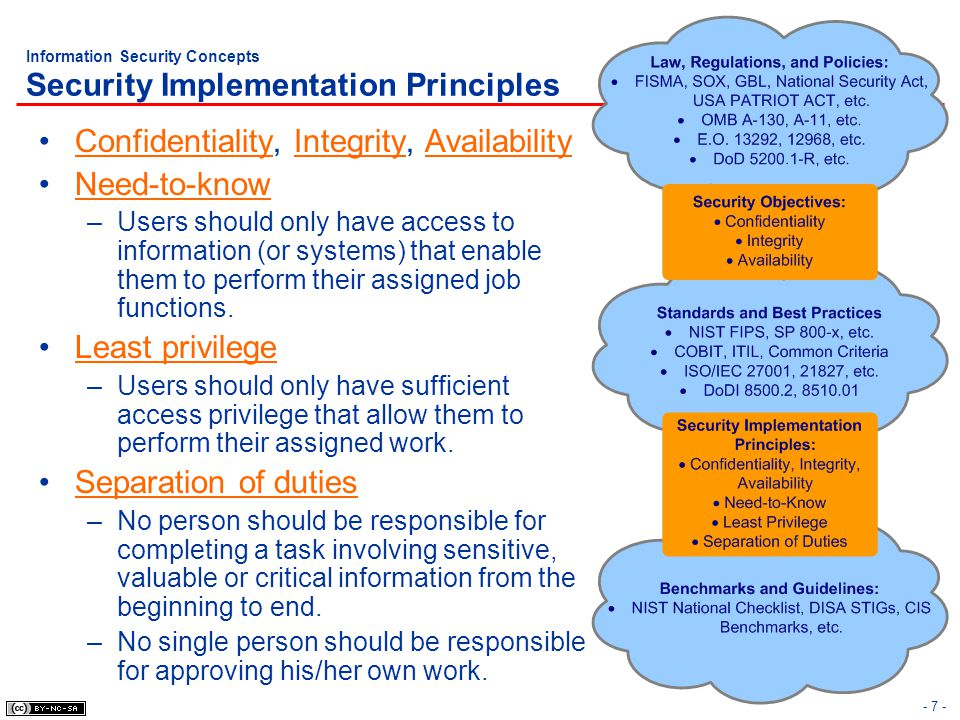 - 108 - Learning Objectives Information Security Management Domain Information Security Concepts Information Security Management Information Security Governance Information Classification System Life Cycle (SLC) and System Development Life Cycle (SDLC) Risk Management Certification & Accreditation Security Assessment Configuration Management Personnel Security Security Education, Training, and Awareness Project Management