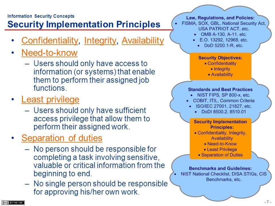 - 68 - Risk Management Processes Reference: NIST SP 800-37, Rev.