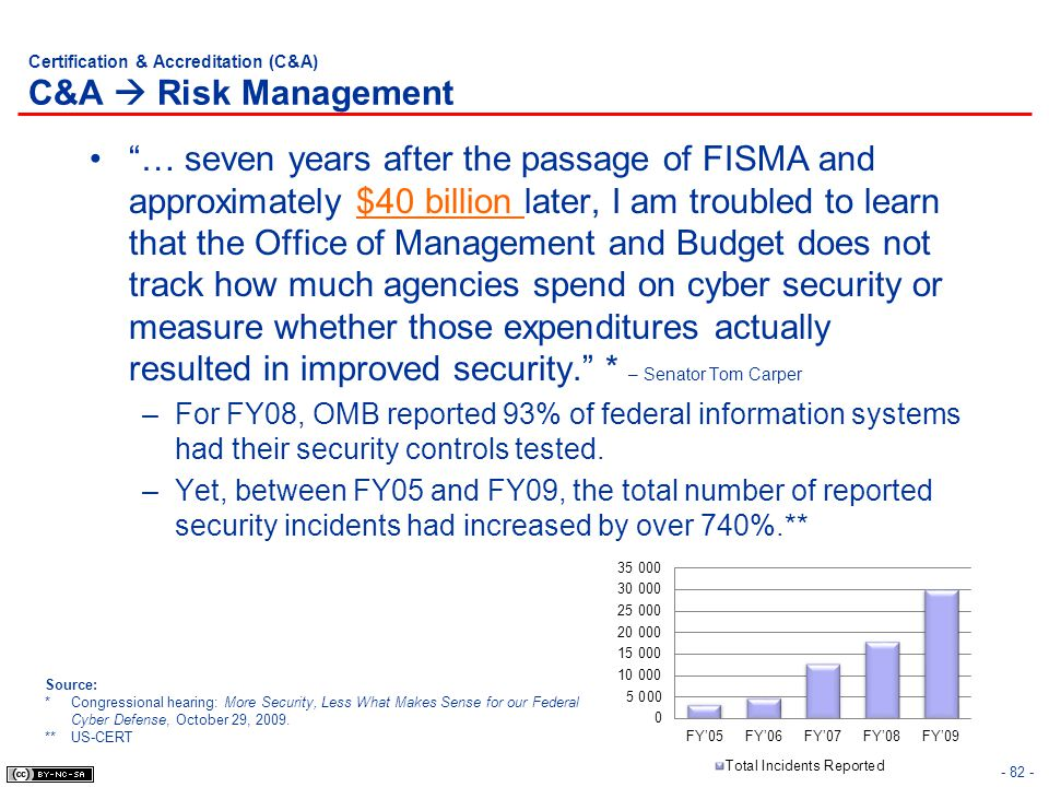 Certification & Accreditation (C&A) C&A Risk Management … seven years after the passage of FISMA and approximately $40 billion later, I am troubled to