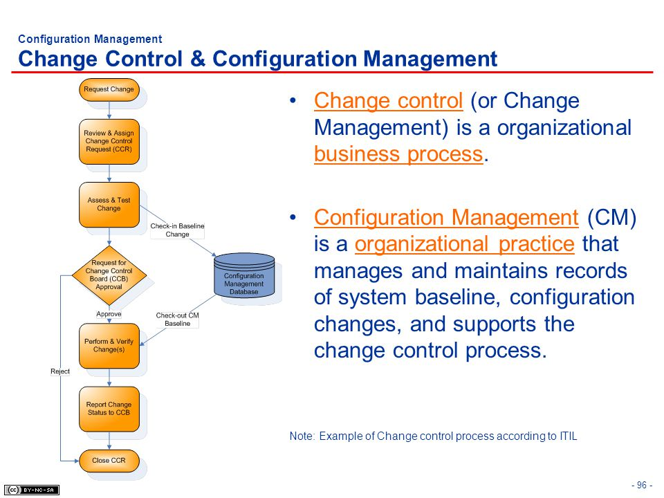 - 96 - Configuration Management Change Control & Configuration Management Change control (or Change Management) is a organizational business process.