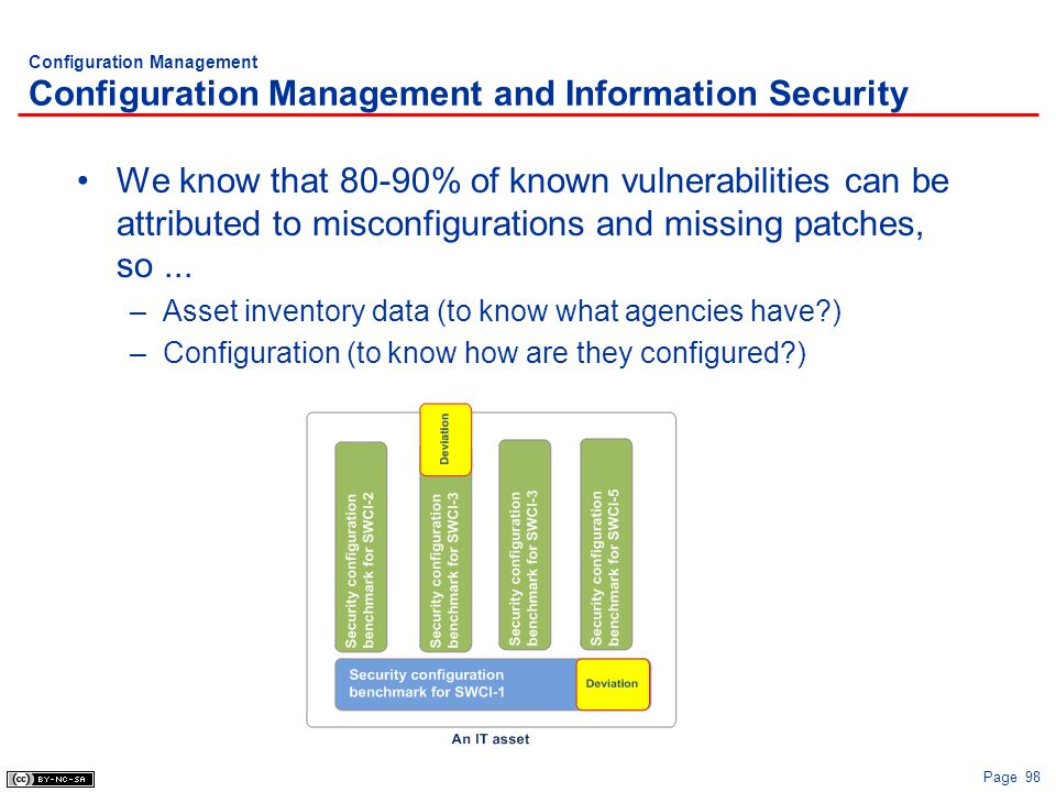 We know that 80-90% of known vulnerabilities can be attributed to misconfigurations and missing patches, so... –Asset inventory data (to know what age