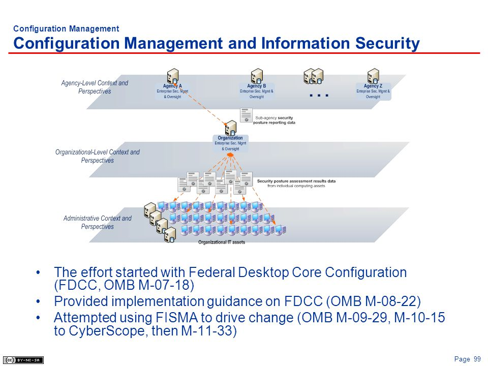 The effort started with Federal Desktop Core Configuration (FDCC, OMB M-07-18) Provided implementation guidance on FDCC (OMB M-08-22) Attempted using