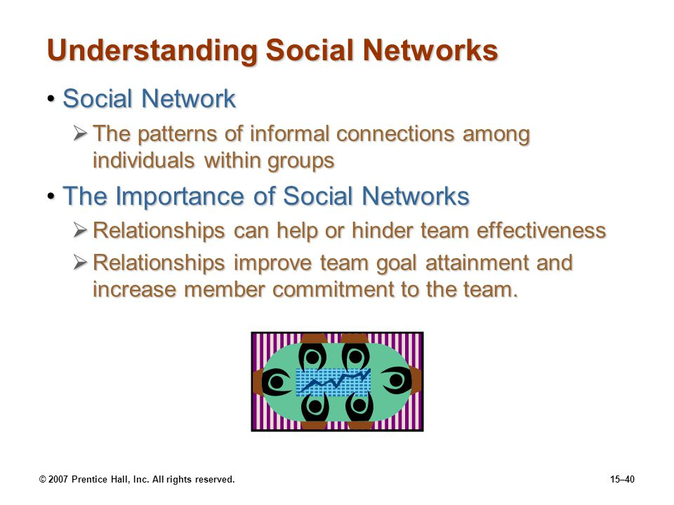 © 2007 Prentice Hall, Inc. All rights reserved.15–40 Understanding Social Networks Social NetworkSocial Network The patterns of informal connections a