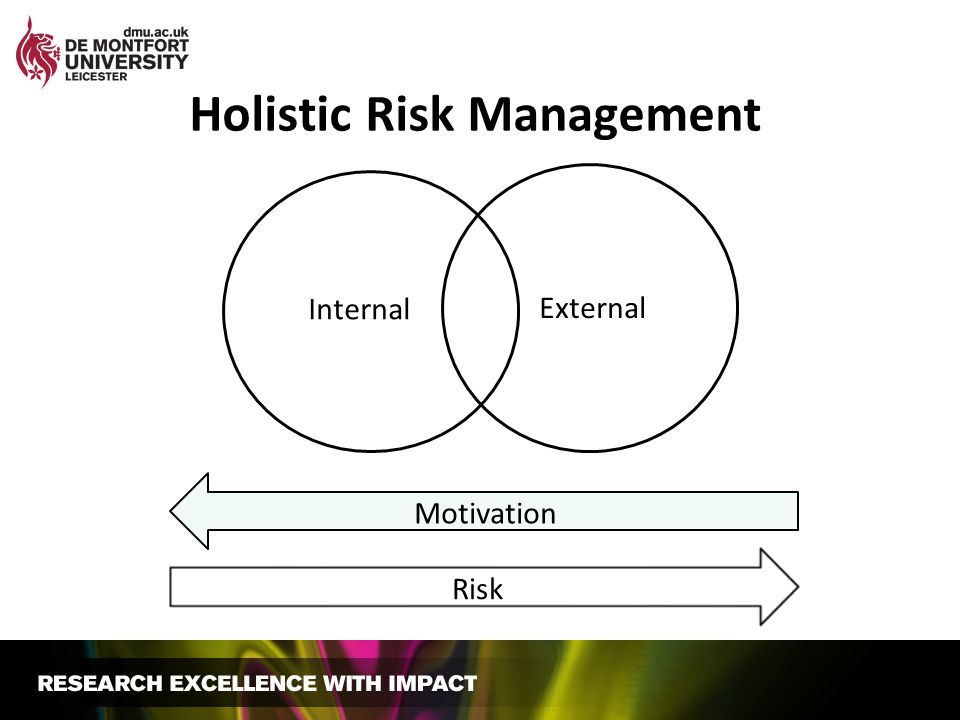 Holistic Risk Management External Internal Motivation Risk